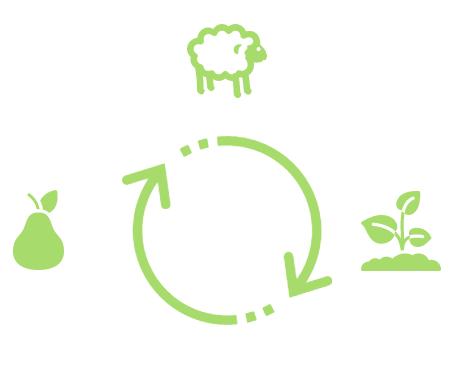 The virtuous organic circle